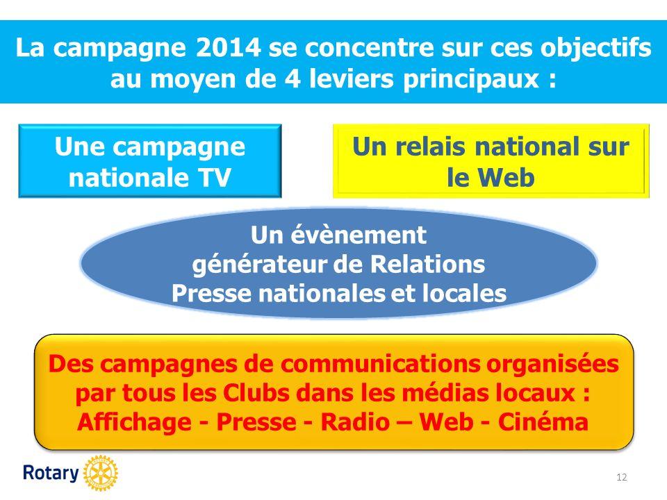 La campagne 2014 se concentre sur ces objectifs au moyen de 4 leviers principaux : 12 Une campagne nationale TV Un relais national sur le Web Un évène