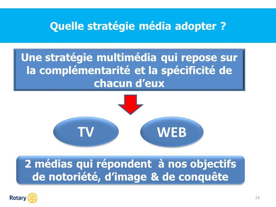 Quelle stratégie média adopter ? 14 Une stratégie multimédia qui repose sur la complémentarité et la spécificité de chacun deux WEB TV 2 médias qui ré