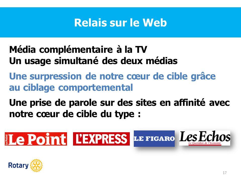 Relais sur le Web Média complémentaire à la TV Un usage simultané des deux médias Une surpression de notre cœur de cible grâce au ciblage comportement