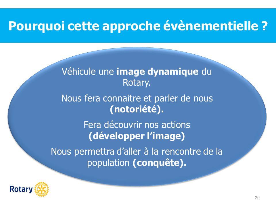 Pourquoi cette approche évènementielle ? 20 Véhicule une image dynamique du Rotary. Nous fera connaitre et parler de nous (notoriété). Fera découvrir