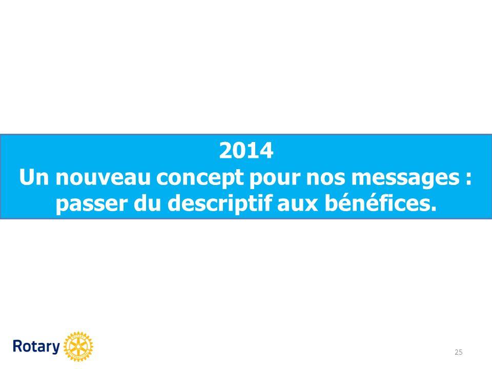 2014 Un nouveau concept pour nos messages : passer du descriptif aux bénéfices. 25