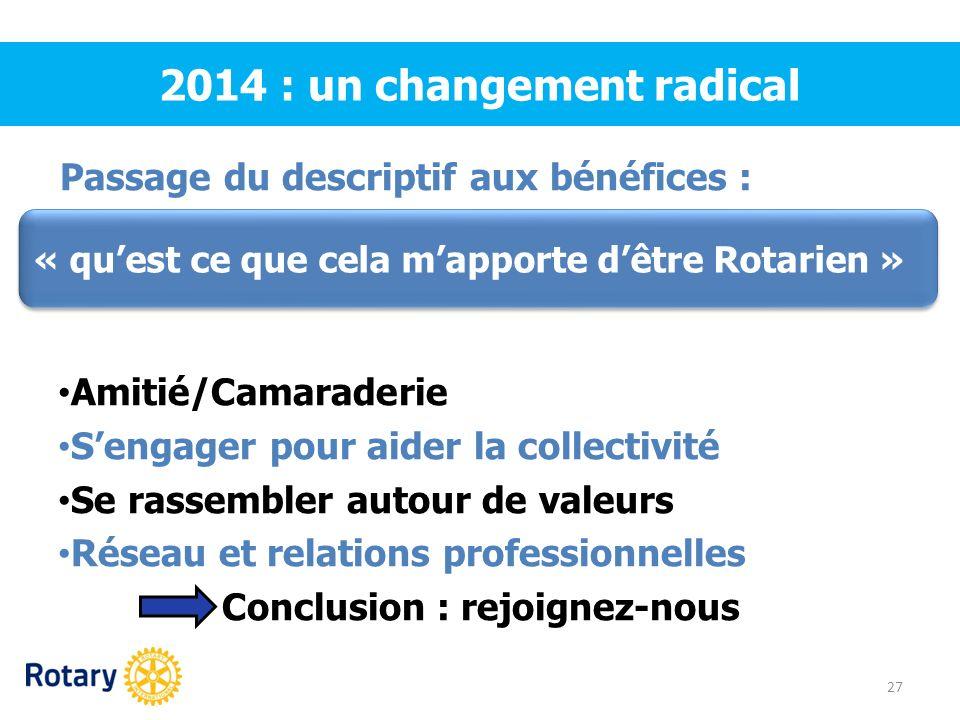 2014 : un changement radical Passage du descriptif aux bénéfices : Amitié/Camaraderie Sengager pour aider la collectivité Se rassembler autour de vale