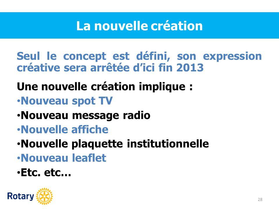 La nouvelle création Seul le concept est défini, son expression créative sera arrêtée dici fin 2013 Une nouvelle création implique : Nouveau spot TV N