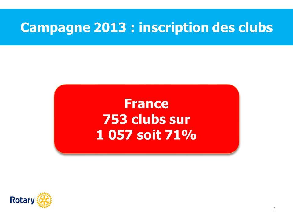 Campagne 2013 : inscription des clubs 3 France 753 clubs sur 1 057 soit 71% France 753 clubs sur 1 057 soit 71%