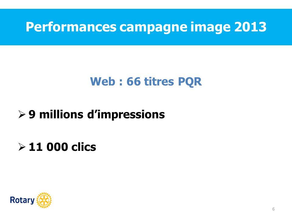 Performances campagne recrutement 2013 7 Web : ciblage comportemental 4.3 millions dimpressions 15 000 clics Réseaux sociaux : Viadeo – Linkedin 3 millions dimpressions 4 500 clics
