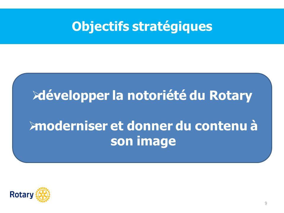 Objectifs stratégiques 9 développer la notoriété du Rotary moderniser et donner du contenu à son image