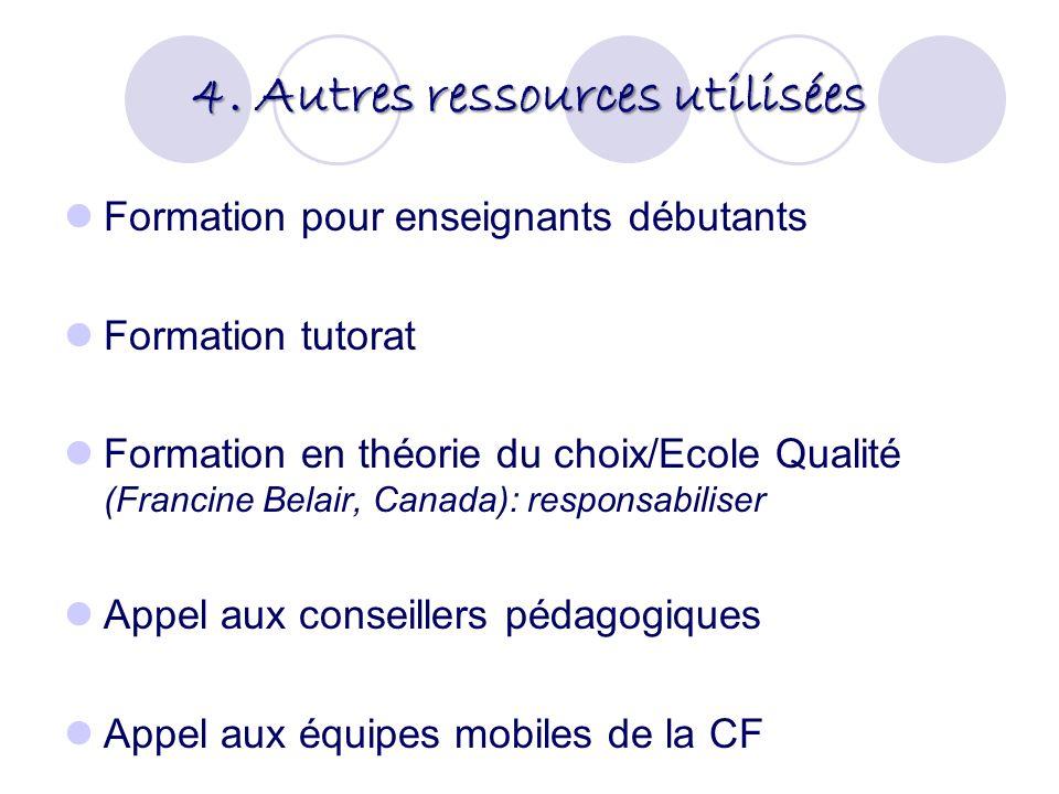 4. Autres ressources utilisées Formation pour enseignants débutants Formation tutorat Formation en théorie du choix/Ecole Qualité (Francine Belair, Ca