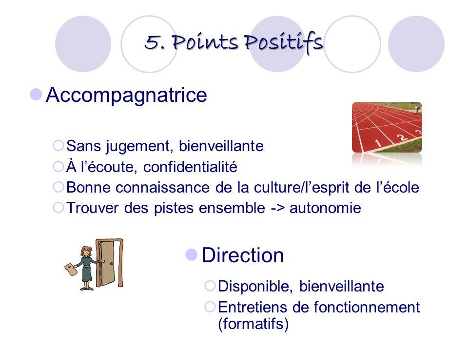 5. Points Positifs Accompagnatrice Sans jugement, bienveillante À lécoute, confidentialité Bonne connaissance de la culture/lesprit de lécole Trouver