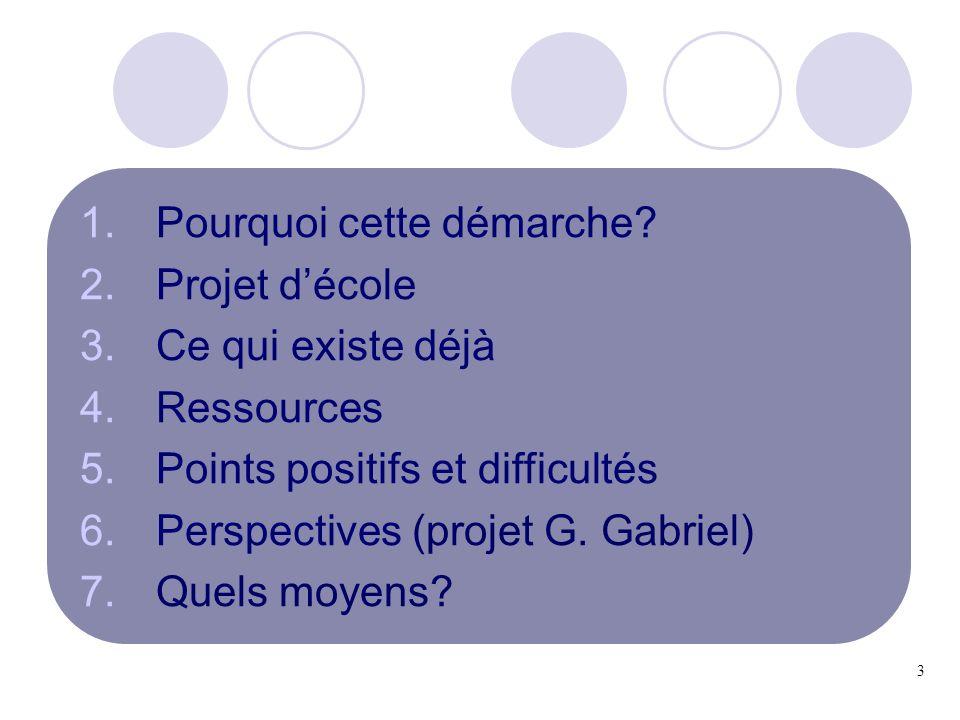 3 1. Pourquoi cette démarche? 2. Projet décole 3. Ce qui existe déjà 4. Ressources 5. Points positifs et difficultés 6. Perspectives (projet G. Gabrie
