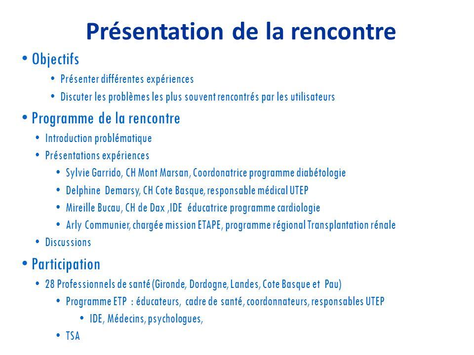 Contexte (1) Programmes structurés dETP Principales rubriques du dossier déducation thérapeutique (Recommandations HAS, 2007) Le patient Identité du patient (nom, prénom, date de naissance, maîtrise de la langue).
