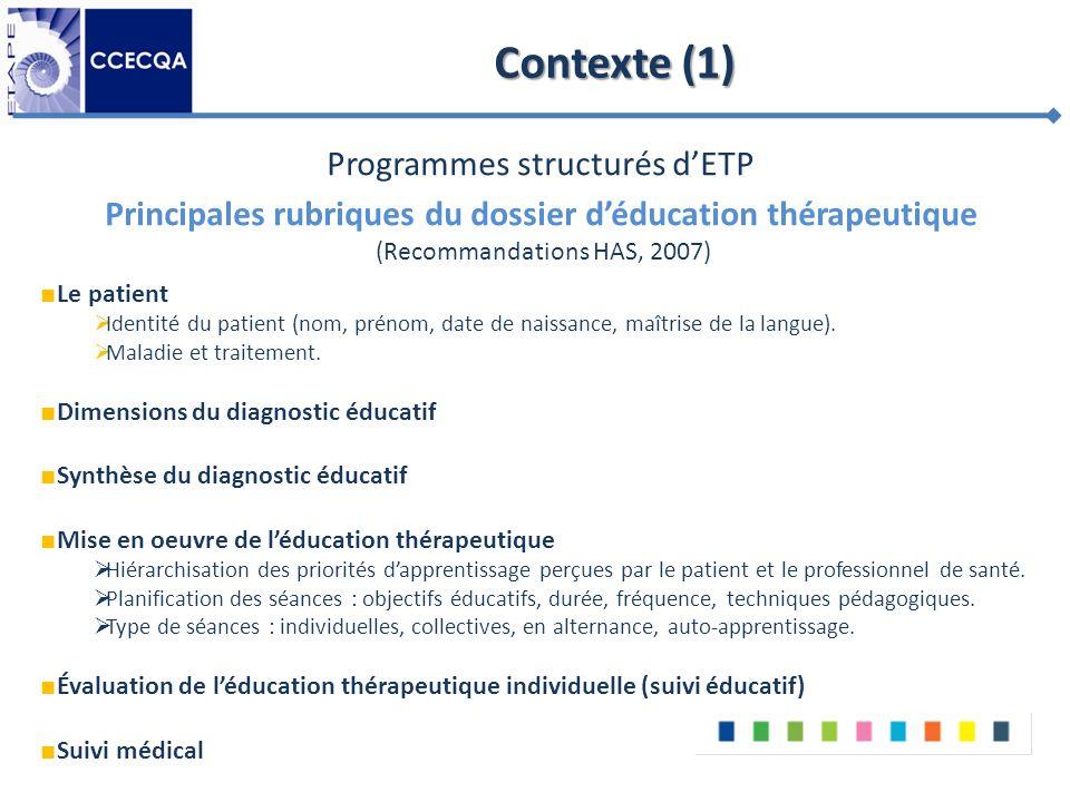 Contexte (1) Programmes structurés dETP Principales rubriques du dossier déducation thérapeutique (Recommandations HAS, 2007) Le patient Identité du p