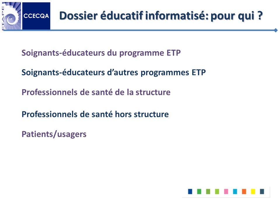 Dossier éducatif informatisé: pour qui ? Soignants-éducateurs du programme ETP Soignants-éducateurs dautres programmes ETP Professionnels de santé de
