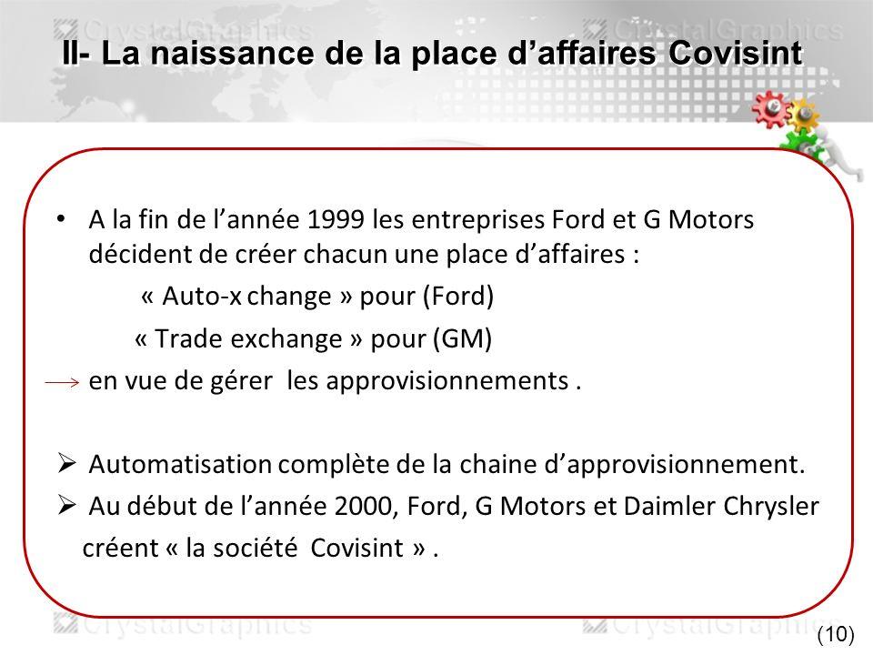 II- La naissance de la place daffaires Covisint A la fin de lannée 1999 les entreprises Ford et G Motors décident de créer chacun une place daffaires