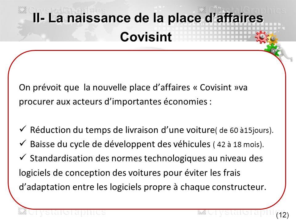 II- La naissance de la place daffaires Covisint On prévoit que la nouvelle place daffaires « Covisint »va procurer aux acteurs dimportantes économies