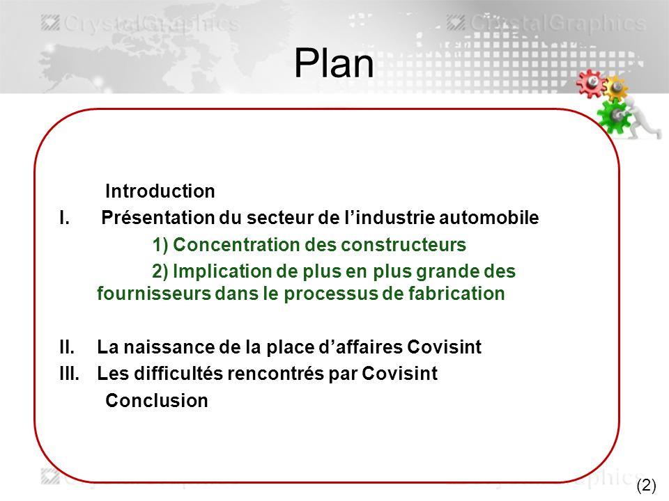 Plan Introduction I.Présentation du secteur de lindustrie automobile 1) Concentration des constructeurs 2) Implication de plus en plus grande des four