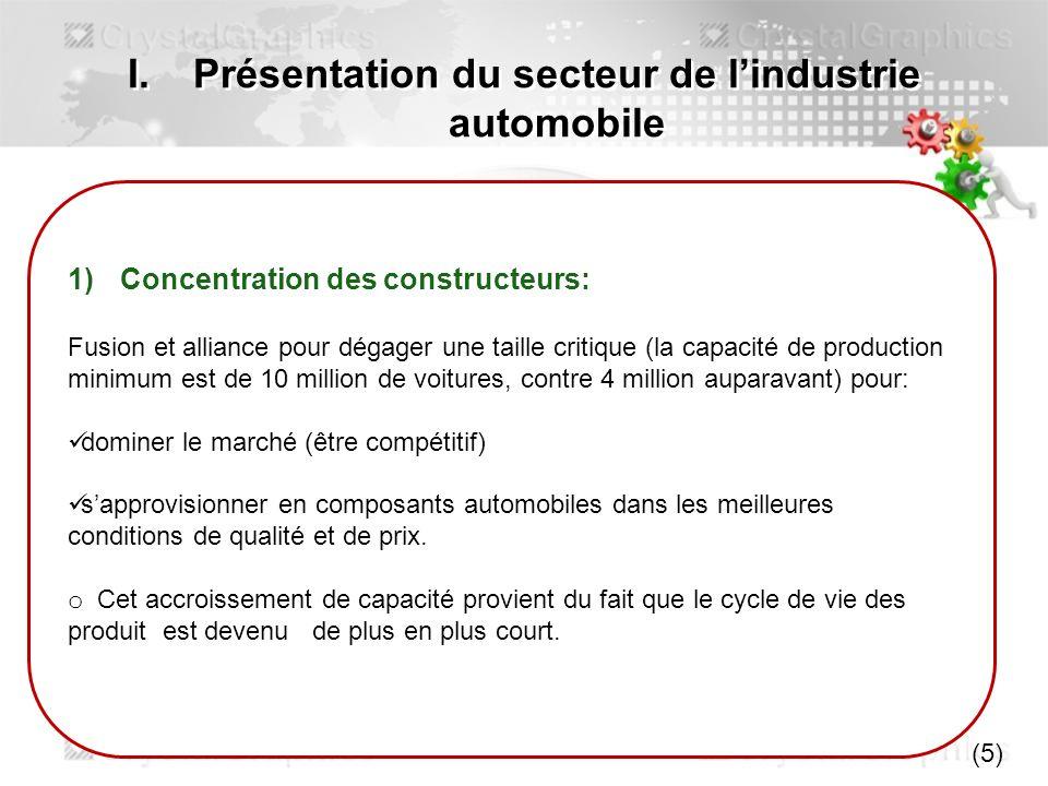 I.Présentation du secteur de lindustrie automobile 1)Concentration des constructeurs: Fusion et alliance pour dégager une taille critique (la capacité