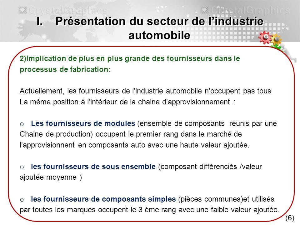 I.Présentation du secteur de lindustrie automobile 2)Implication de plus en plus grande des fournisseurs dans le processus de fabrication: Actuellemen