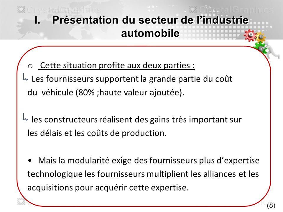 I.Présentation du secteur de lindustrie automobile o Cette situation profite aux deux parties : Les fournisseurs supportent la grande partie du coût d