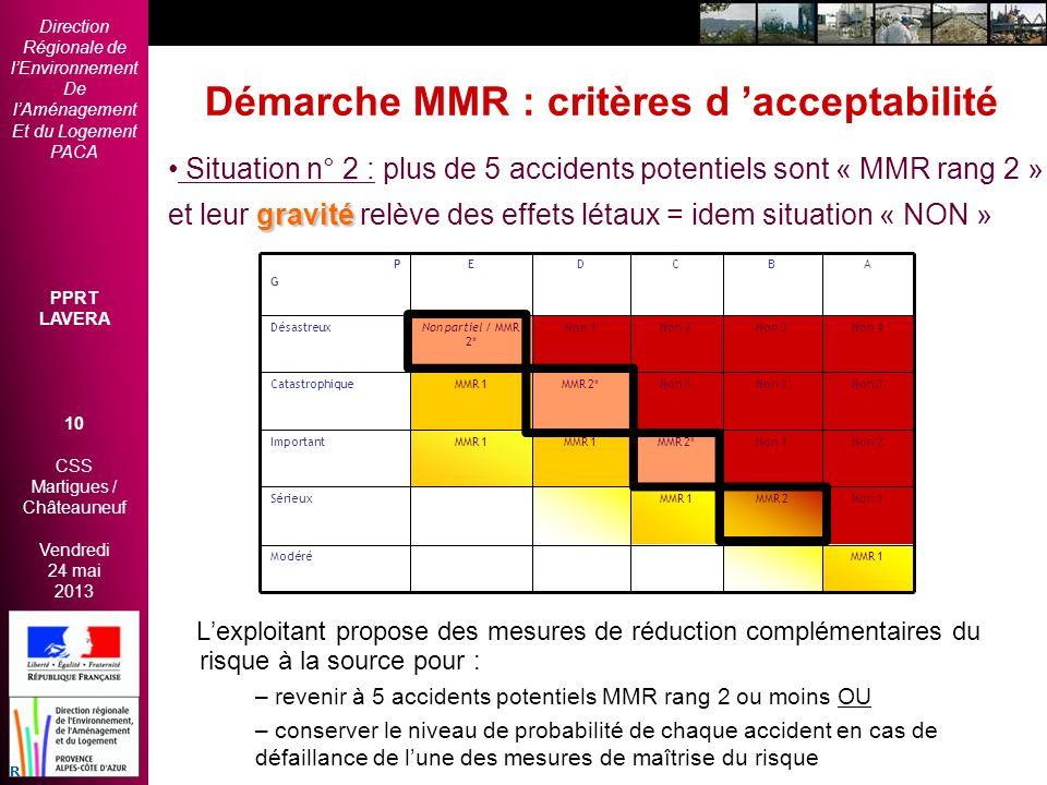 Direction Régionale de lEnvironnement De lAménagement Et du Logement PACA PPRT LAVERA 10 CSS Martigues / Châteauneuf Vendredi 24 mai 2013 2èmes Rencon