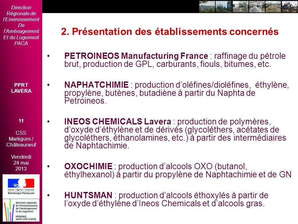 Direction Régionale de lEnvironnement De lAménagement Et du Logement PACA PPRT LAVERA 11 CSS Martigues / Châteauneuf Vendredi 24 mai 2013 2èmes Rencon