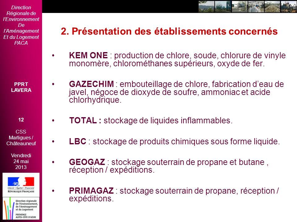 Direction Régionale de lEnvironnement De lAménagement Et du Logement PACA PPRT LAVERA 12 CSS Martigues / Châteauneuf Vendredi 24 mai 2013 2èmes Rencon
