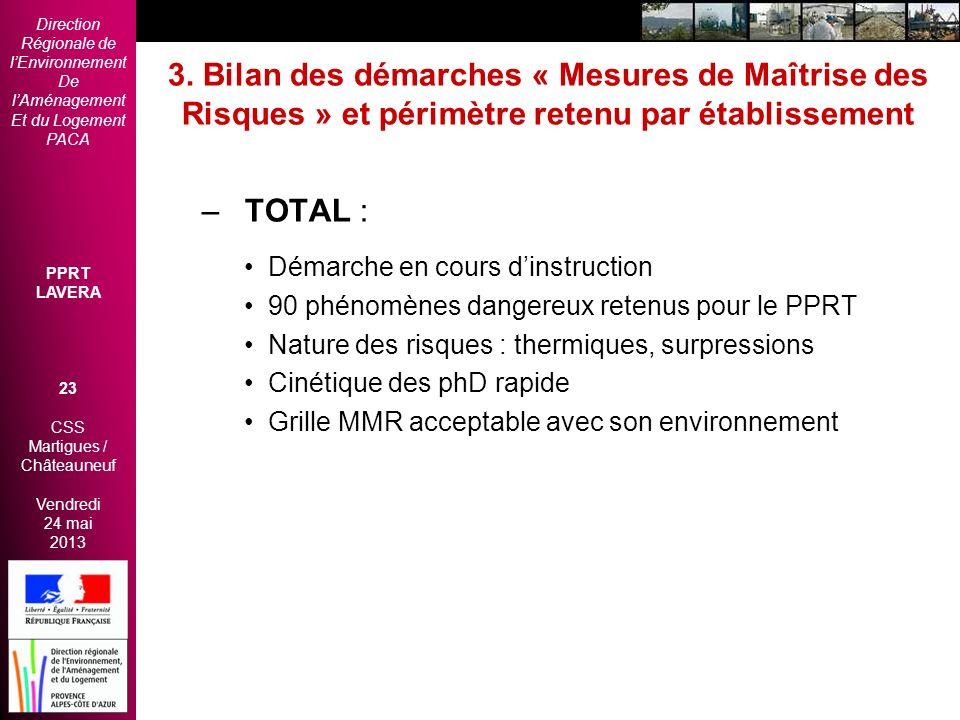 Direction Régionale de lEnvironnement De lAménagement Et du Logement PACA PPRT LAVERA 23 CSS Martigues / Châteauneuf Vendredi 24 mai 2013 2èmes Rencon