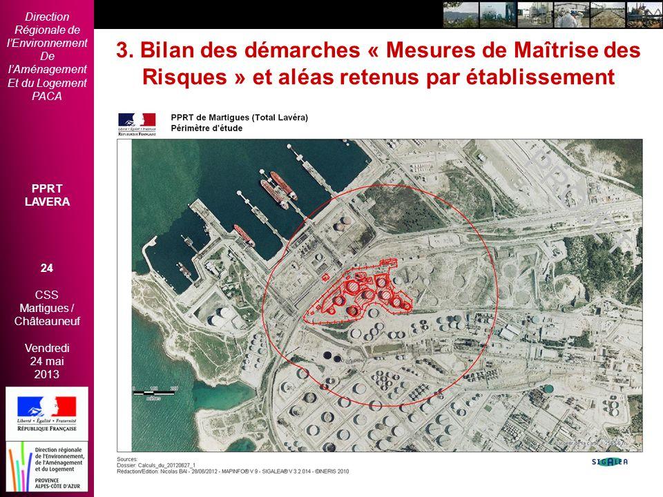 Direction Régionale de lEnvironnement De lAménagement Et du Logement PACA PPRT LAVERA 24 CSS Martigues / Châteauneuf Vendredi 24 mai 2013 2èmes Rencon