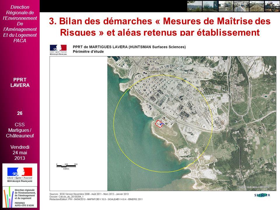 Direction Régionale de lEnvironnement De lAménagement Et du Logement PACA PPRT LAVERA 26 CSS Martigues / Châteauneuf Vendredi 24 mai 2013 2èmes Rencon