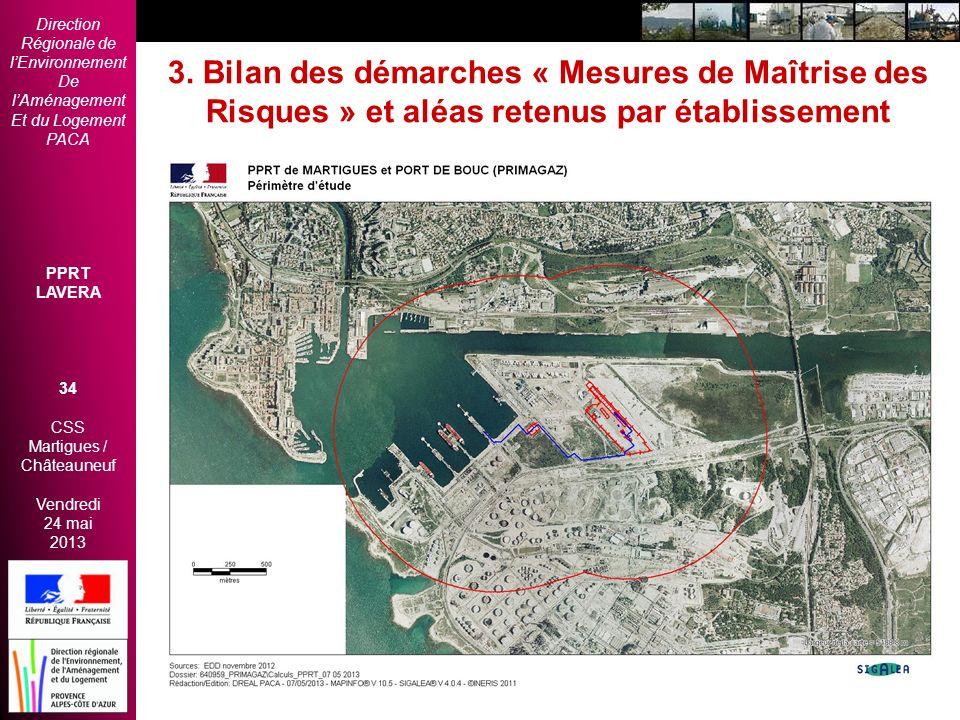 Direction Régionale de lEnvironnement De lAménagement Et du Logement PACA PPRT LAVERA 34 CSS Martigues / Châteauneuf Vendredi 24 mai 2013 2èmes Rencon
