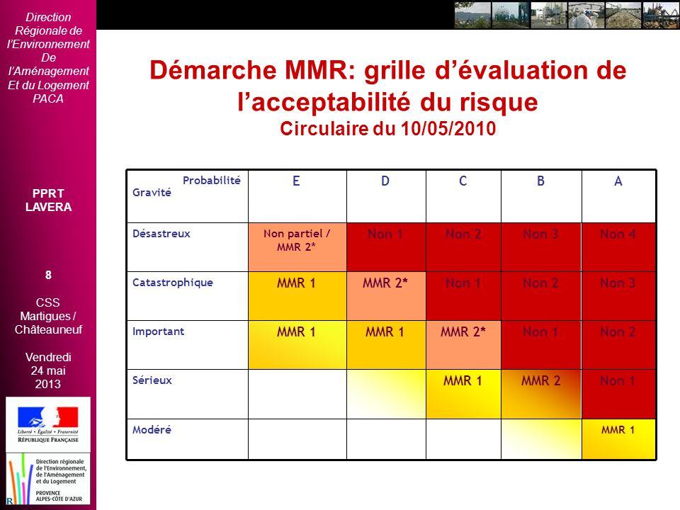 Direction Régionale de lEnvironnement De lAménagement Et du Logement PACA PPRT LAVERA 8 CSS Martigues / Châteauneuf Vendredi 24 mai 2013 2èmes Rencont