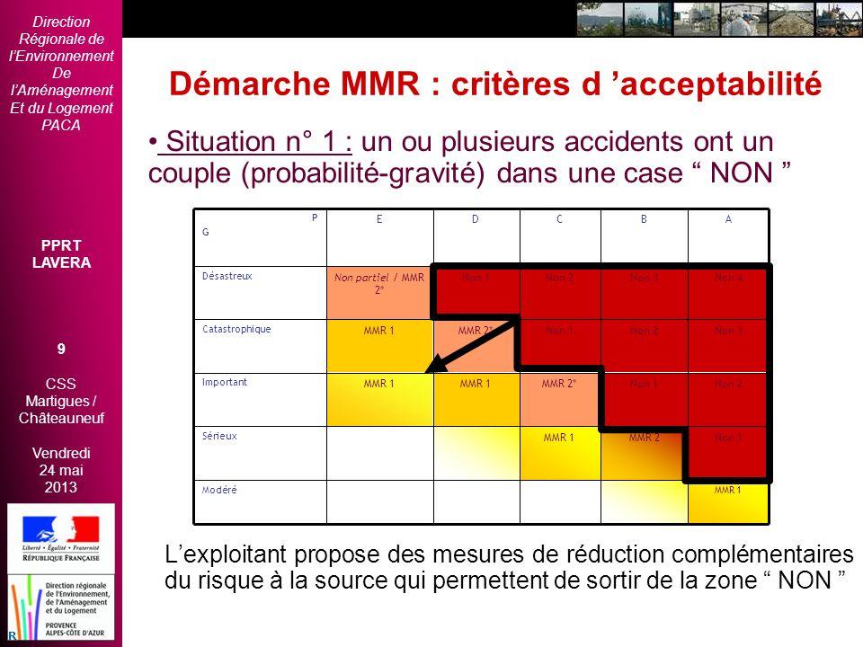 Direction Régionale de lEnvironnement De lAménagement Et du Logement PACA PPRT LAVERA 9 CSS Martigues / Châteauneuf Vendredi 24 mai 2013 2èmes Rencont