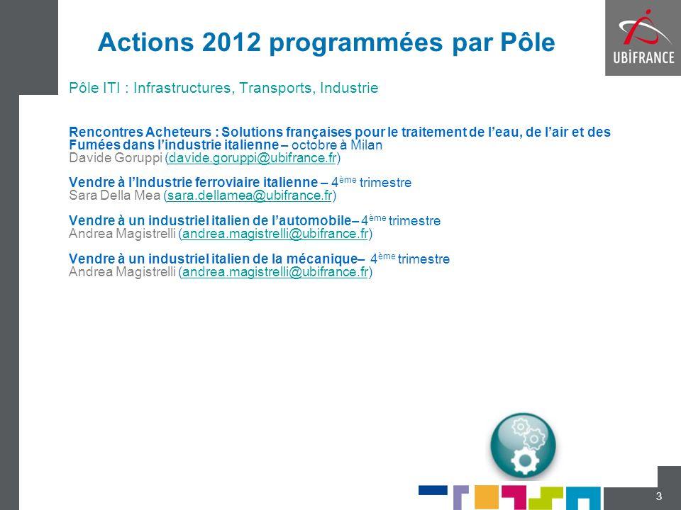 Actions 2012 programmées par Pôle Pôle ITI : Infrastructures, Transports, Industrie Rencontres Acheteurs : Solutions françaises pour le traitement de