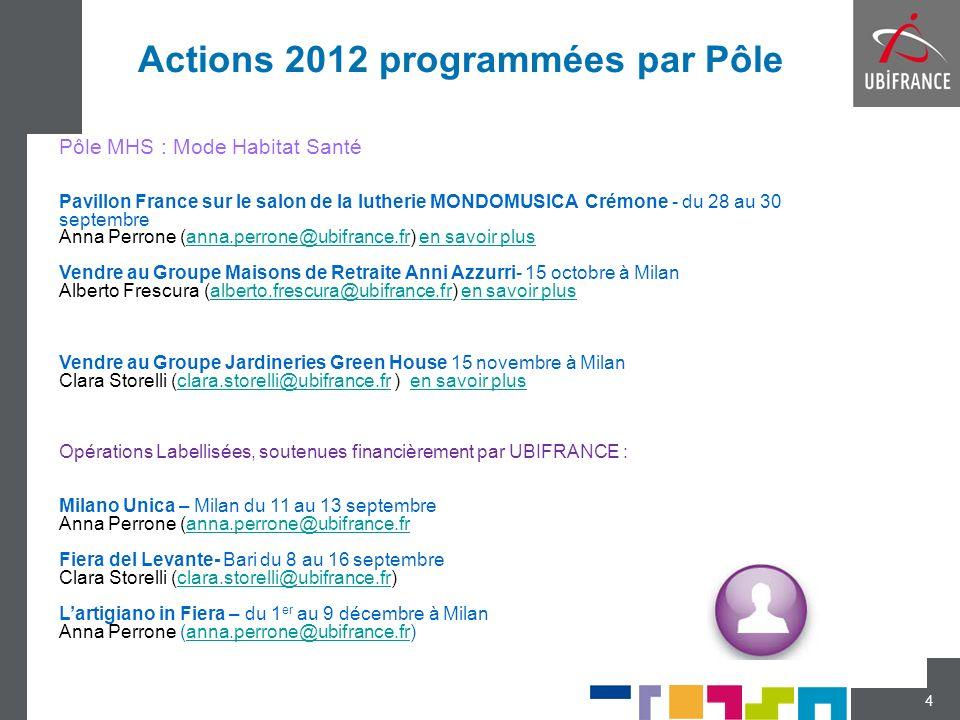 Actions 2012 programmées par Pôle Pôle MHS : Mode Habitat Santé 4 Pavillon France sur le salon de la lutherie MONDOMUSICA Crémone - du 28 au 30 septem