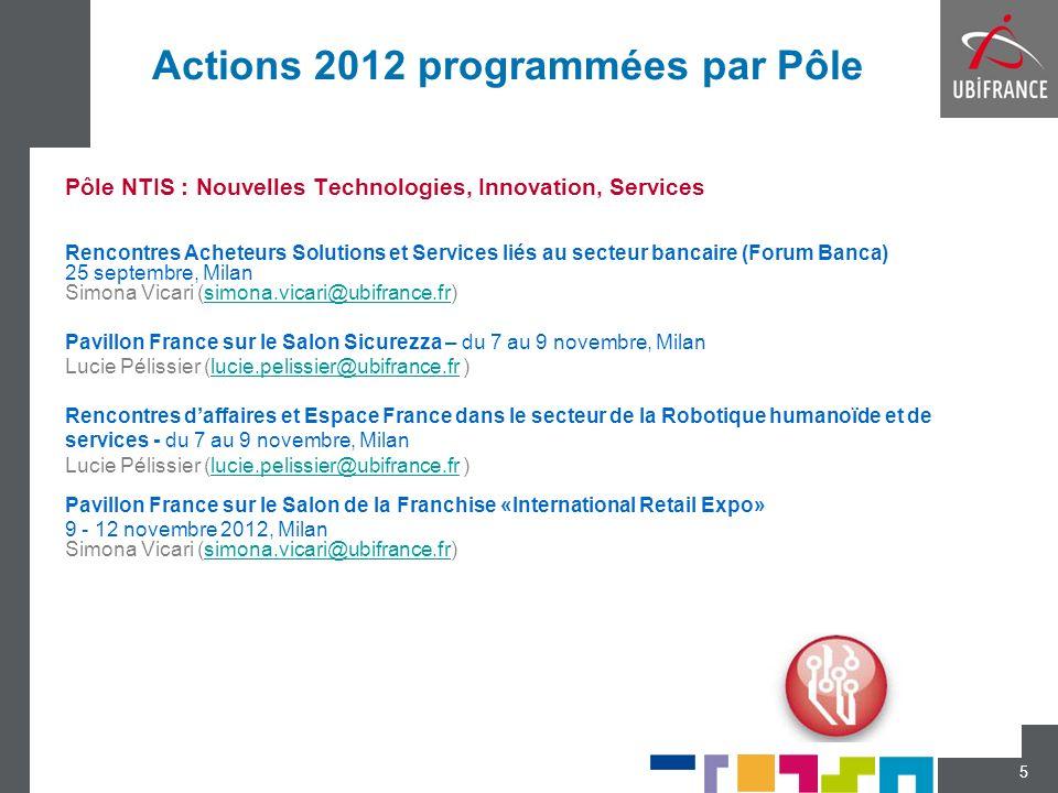 Actions 2012 programmées par Pôle Pôle NTIS : Nouvelles Technologies, Innovation, Services Rencontres Acheteurs Solutions et Services liés au secteur