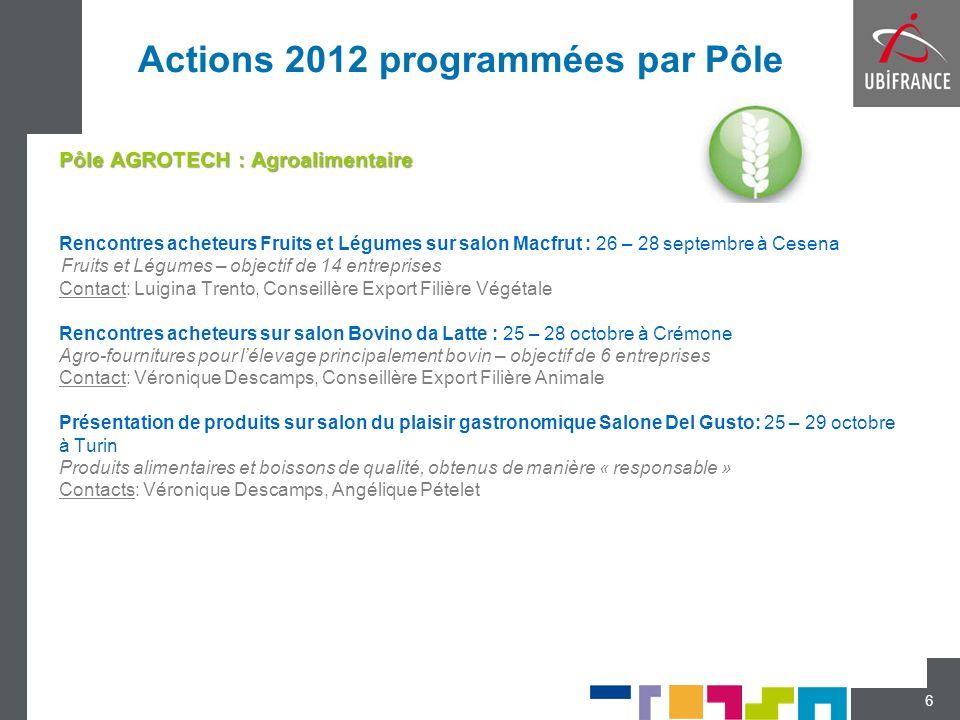 Actions 2012 programmées par Pôle Pôle AGROTECH : Agroalimentaire Rencontres acheteurs Fruits et Légumes sur salon Macfrut : 26 – 28 septembre à Cesen
