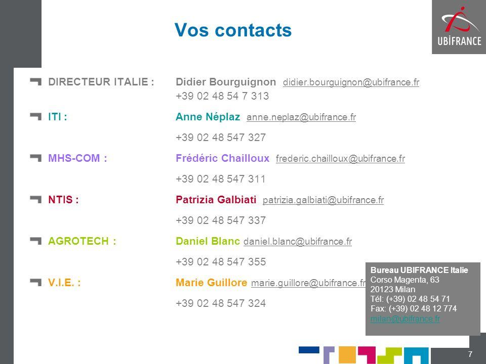 Vos contacts DIRECTEUR ITALIE : Didier Bourguignon didier.bourguignon@ubifrance.fr +39 02 48 54 7 313 ITI : Anne Néplaz anne.neplaz@ubifrance.fr +39 0