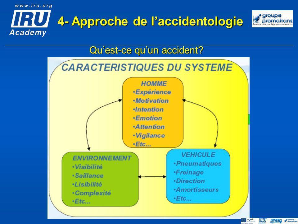 Quest-ce quun accident? 4- Approche de laccidentologie