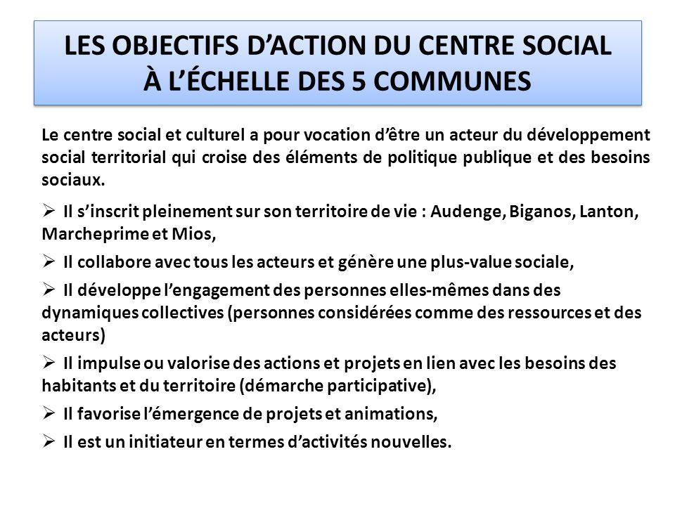 L ES FICHES PROJETS - FICHES ACTIONS SUR 4 ANS ESPACES DE LIEN SOCIAL: Lutter contre lexclusion, tisser du lien social, rompre lisolement.