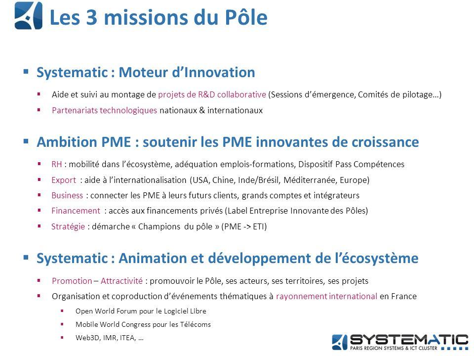 Le Pôle de compétitivité Systematic Paris-Region M oteur dInnovations