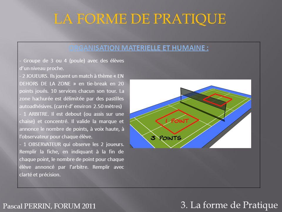 LA FORME DE PRATIQUE 3. La forme de Pratique Pascal PERRIN, FORUM 2011 ORGANISATION MATERIELLE ET HUMAINE : - Groupe de 3 ou 4 (poule) avec des élèves