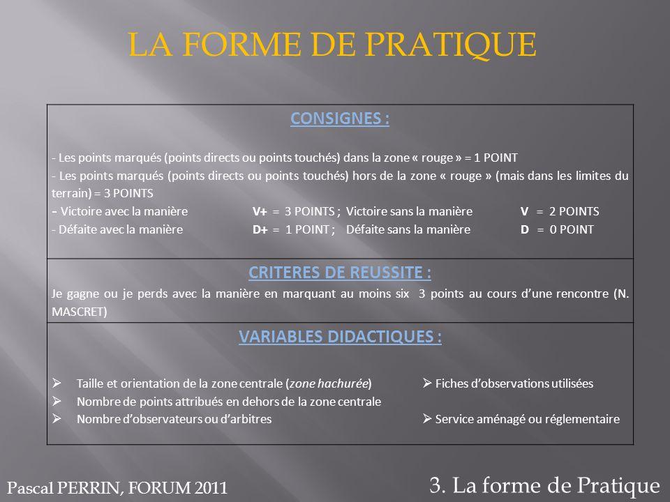 LA FORME DE PRATIQUE 3. La forme de Pratique Pascal PERRIN, FORUM 2011 CONSIGNES : - Les points marqués (points directs ou points touchés) dans la zon