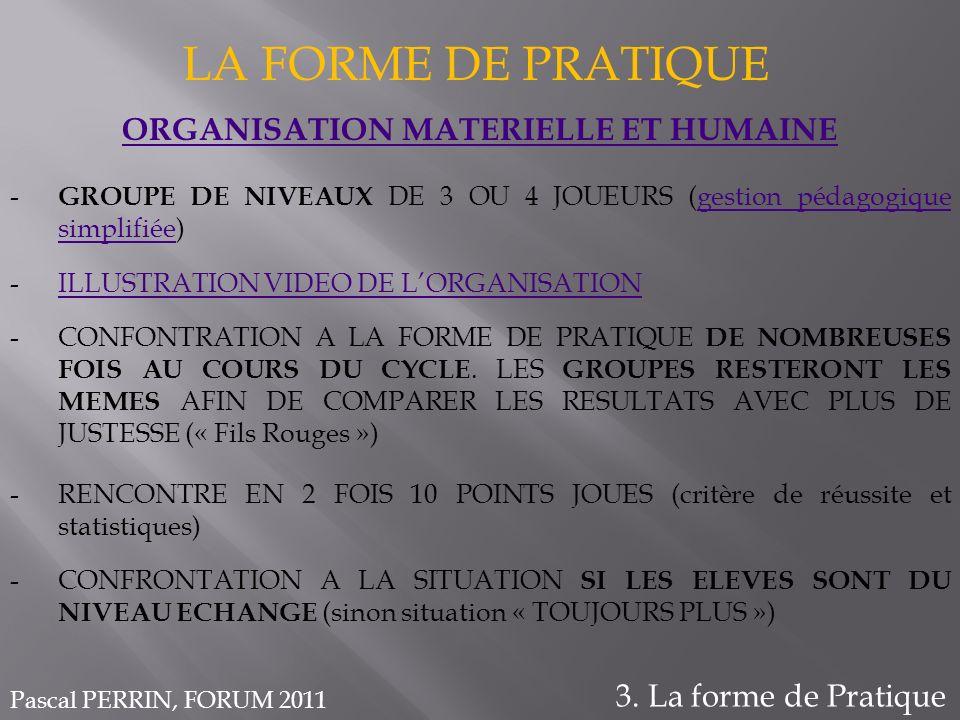 LA FORME DE PRATIQUE 3. La forme de Pratique ORGANISATION MATERIELLE ET HUMAINE - GROUPE DE NIVEAUX DE 3 OU 4 JOUEURS (gestion pédagogique simplifiée)