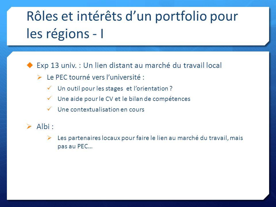Rôles et intérêts dun portfolio pour les régions - I Exp 13 univ.