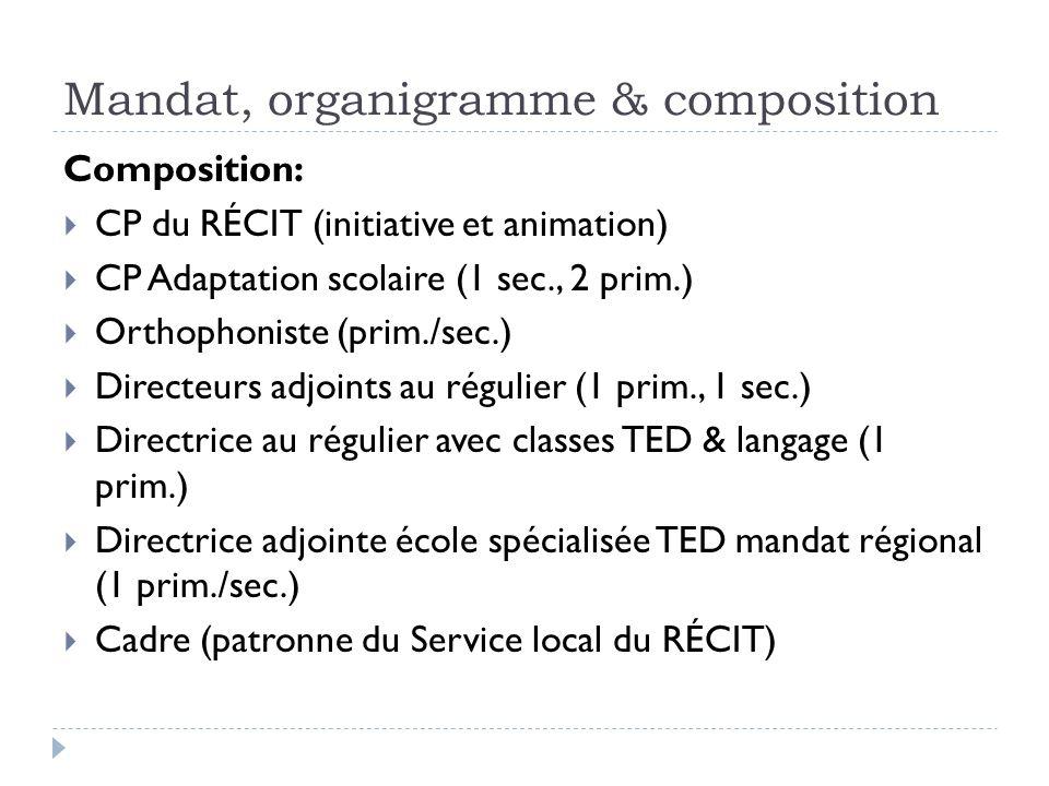 Mandat, organigramme & composition Composition: CP du RÉCIT (initiative et animation) CP Adaptation scolaire (1 sec., 2 prim.) Orthophoniste (prim./se