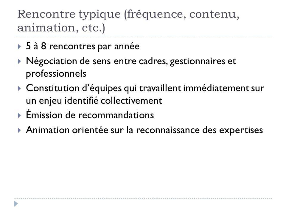 Rencontre typique (fréquence, contenu, animation, etc.) 5 à 8 rencontres par année Négociation de sens entre cadres, gestionnaires et professionnels C