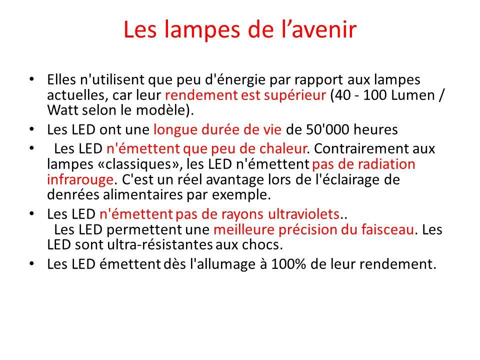 Les lampes de lavenir Elles n'utilisent que peu d'énergie par rapport aux lampes actuelles, car leur rendement est supérieur (40 - 100 Lumen / Watt se