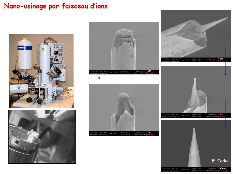 E. Cadel Nano-usinage par faisceau dions