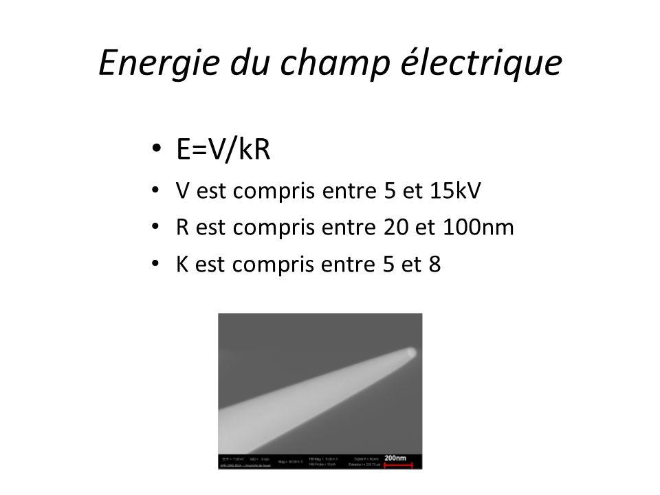 Energie du champ électrique E=V/kR V est compris entre 5 et 15kV R est compris entre 20 et 100nm K est compris entre 5 et 8