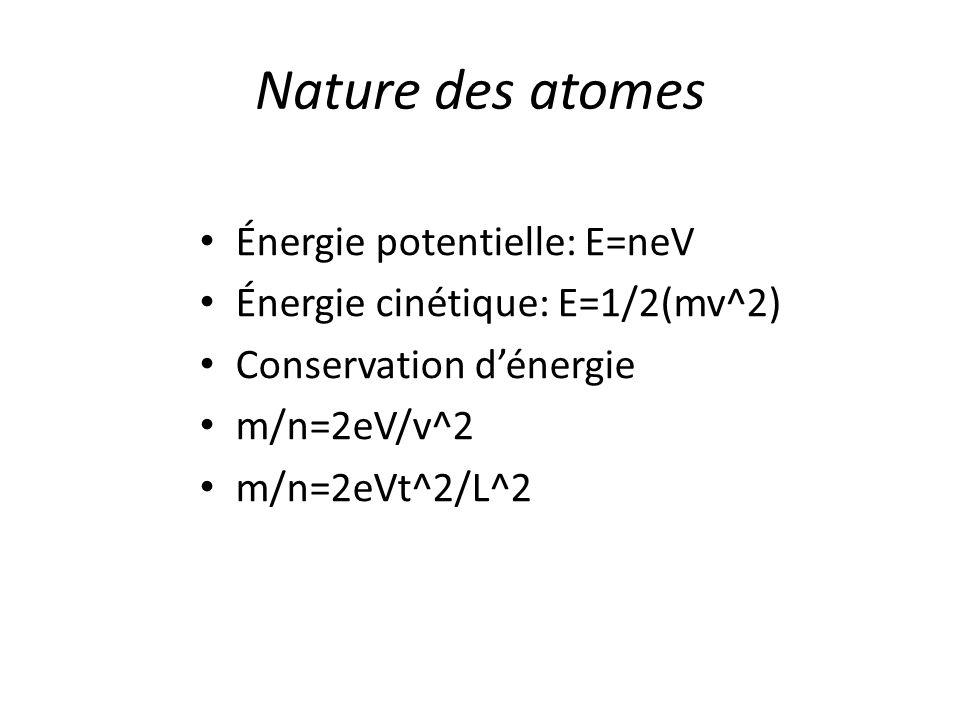 Nature des atomes Énergie potentielle: E=neV Énergie cinétique: E=1/2(mv^2) Conservation dénergie m/n=2eV/v^2 m/n=2eVt^2/L^2