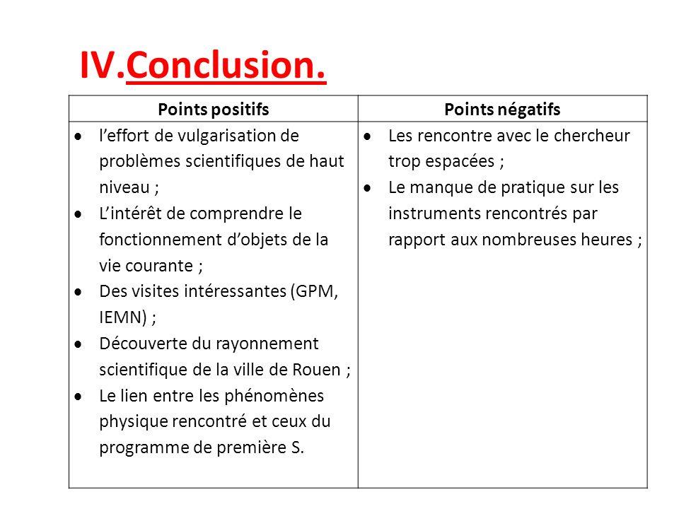 IV.Conclusion. Points positifsPoints négatifs leffort de vulgarisation de problèmes scientifiques de haut niveau ; Lintérêt de comprendre le fonctionn